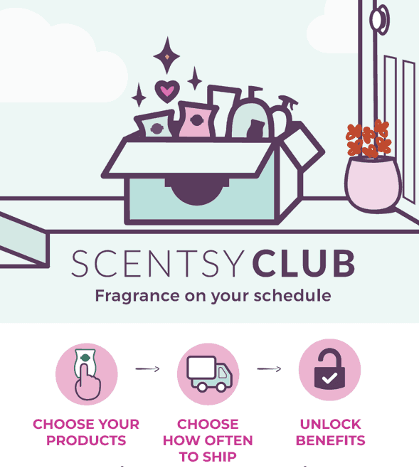 Scentsy Club Subscriptions