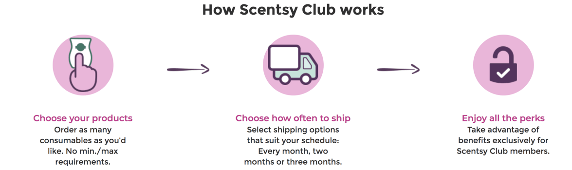scentsy club orders